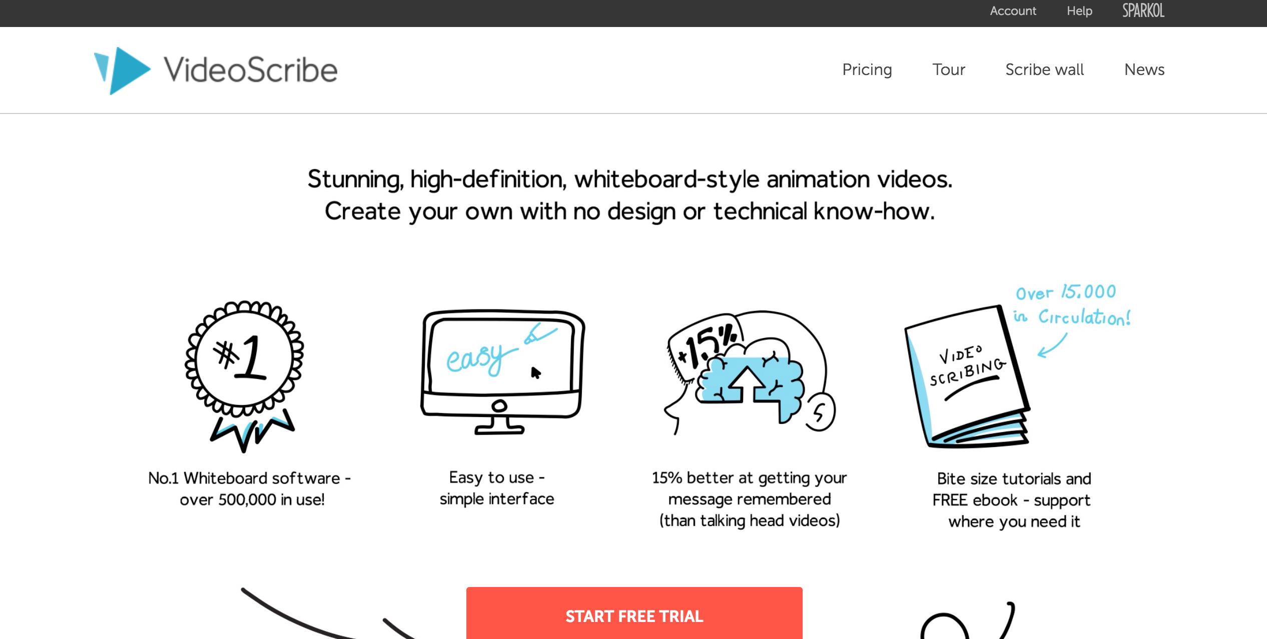 Video Scribe presentation videos