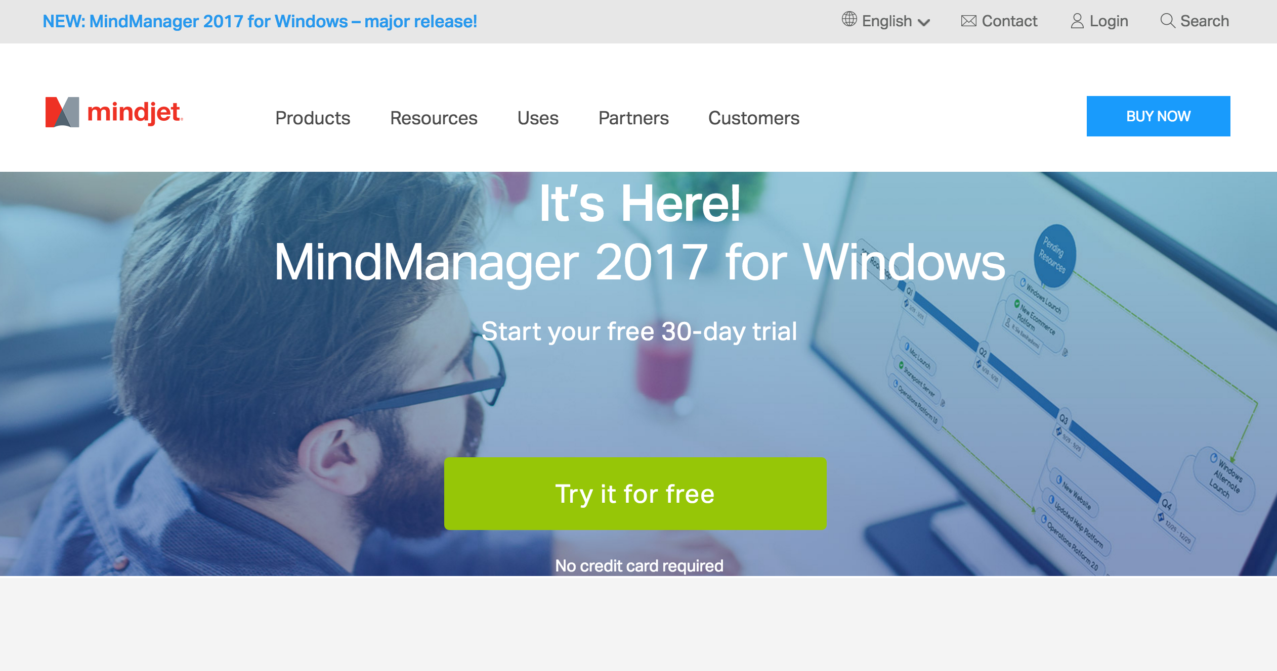 mindjet mind mapping software for visual project management